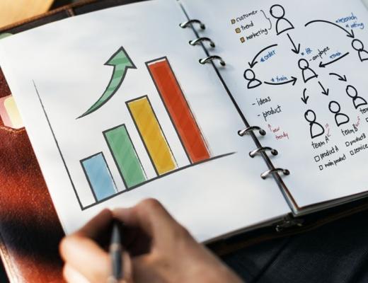 Xây dựng các hạng mục Marketing bền vững cho gian hàng bằng mô hình CARSP – Phần 2: Tối Ưu Hóa Danh Mục Sản Phẩm